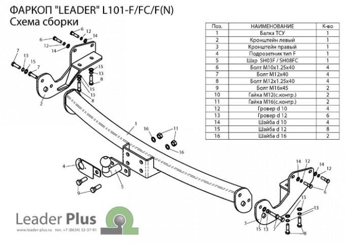 l101-fn-1